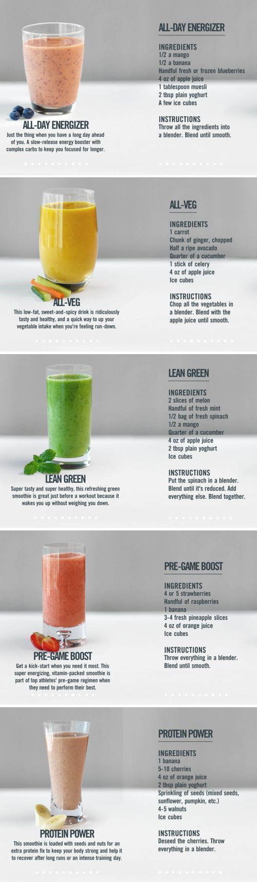 Smoothie Diet Recipes For Weight Loss Plan  Find The Best Diet Plan For Your Wedding