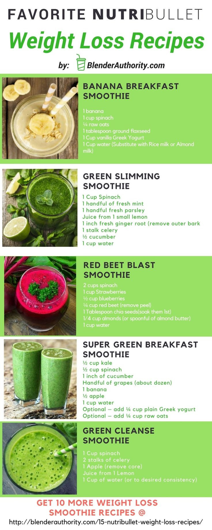 Smoothie Diet Recipes For Weight Loss Plan  Best 25 Weight loss tattoo ideas on Pinterest