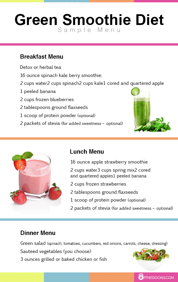 Smoothie Diet Recipes For Weight Loss Plan  Green Smoothie Diet Plan Weight Loss Results Before and