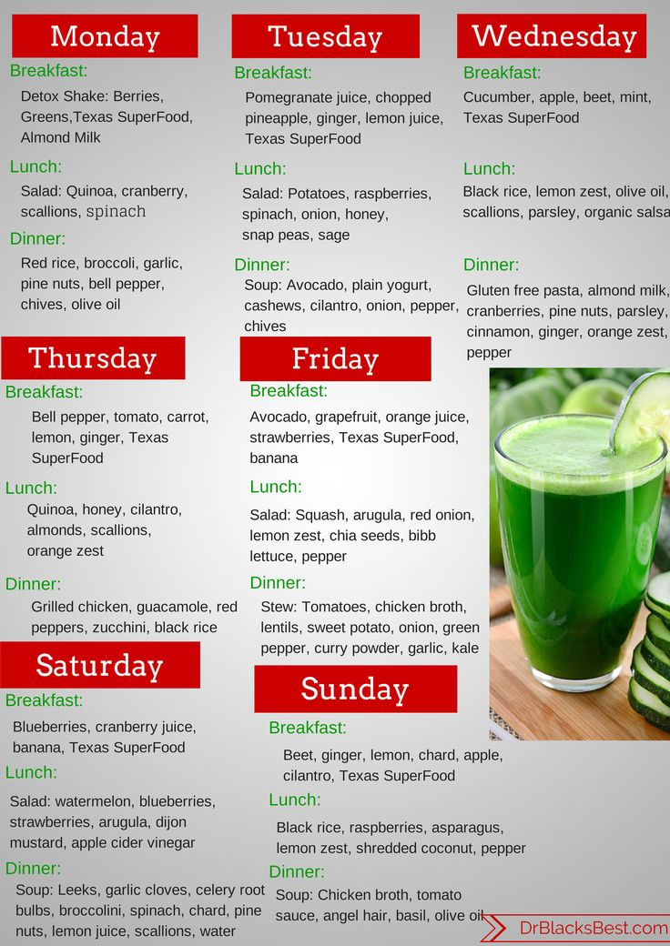 Smoothie Diet Recipes For Weight Loss Plan  vitamix weight loss plan