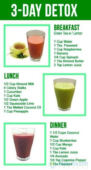 Smoothie Diet Recipes For Weight Loss Plan  Weight loss t tips 3 Day Detox by mama kas
