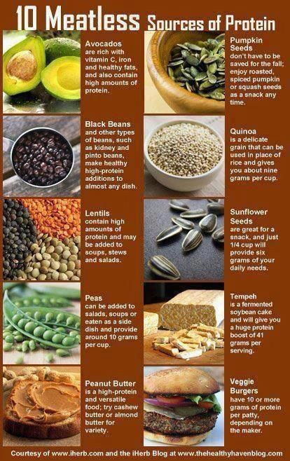 Sources Of Protein In Vegetarian Diet  Pinterest • The world's catalog of ideas
