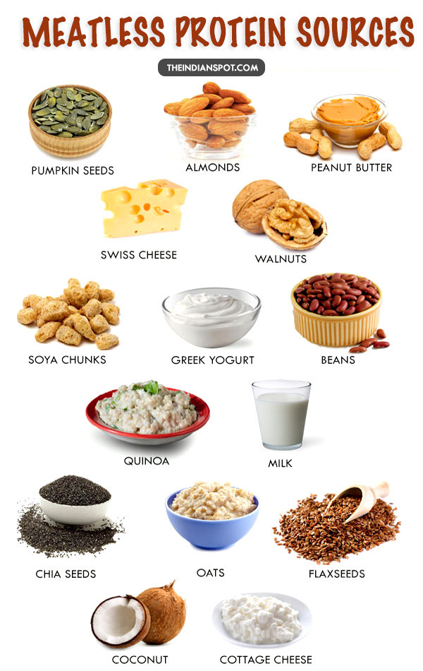 Sources Of Protein In Vegetarian Diet  15 Best Meatless Protein Sources