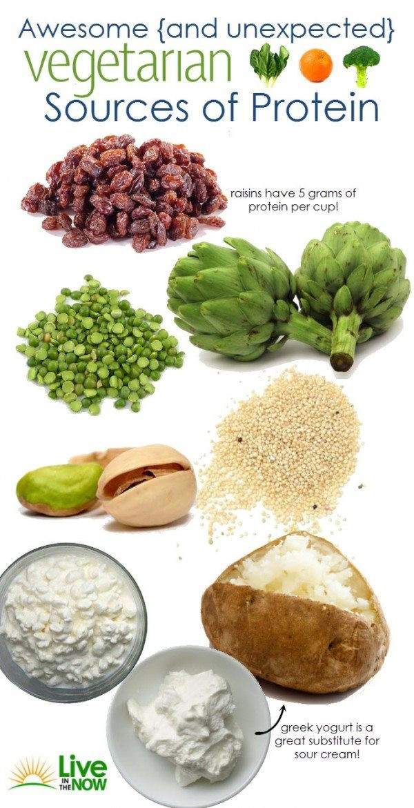 Sources Of Protein In Vegetarian Diet  8 Ve arian Friendly Foods That Are Surprisingly High in