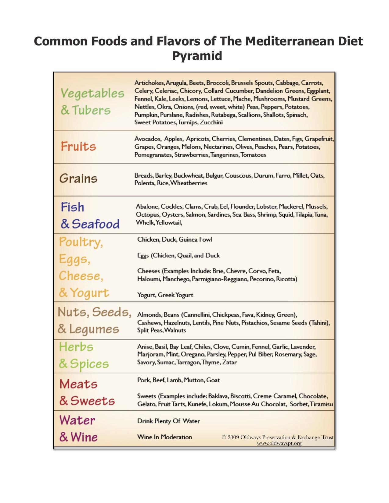 Spanish Ketogenic Mediterranean Diet  Spanish Ketogenic Mediterranean Diet Pdf
