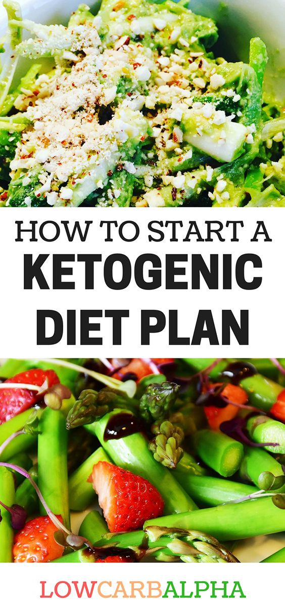 Starting Keto Diet  Starting a Ketogenic Plan for Weight Loss
