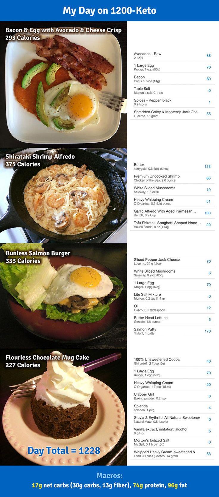 Super Low Calorie Dinners  Best 25 1200 calorie plan ideas on Pinterest