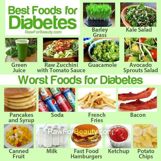 Type 1 Diabetic Recipes  1000 images about Diabetes suck on Pinterest