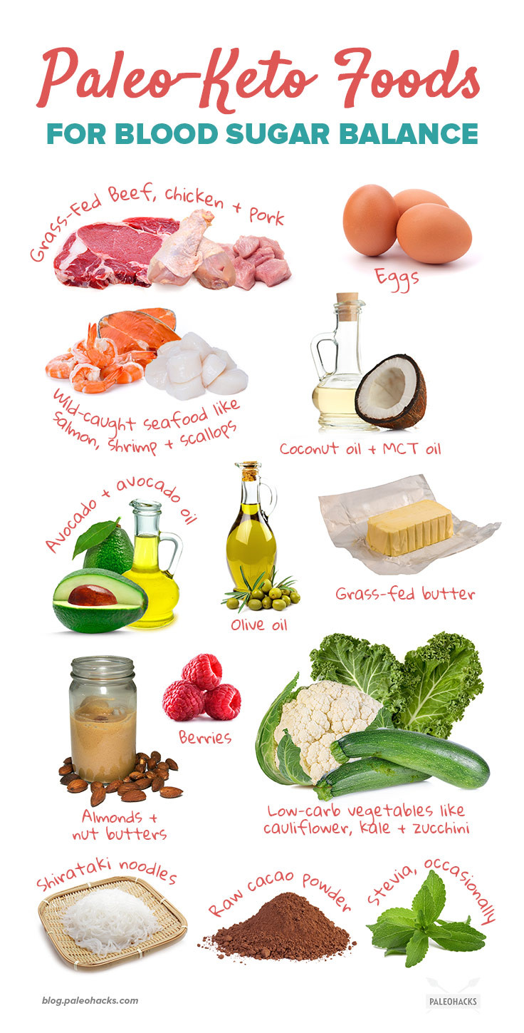 Type 2 Diabetes And Keto Diet  Is The Keto Diet Safe for Type 2 Diabetes