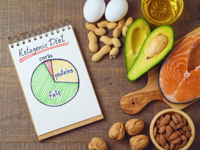 Type 2 Diabetes And Keto Diet  Testing the Keto Diet Plus Provider Support in Type 2