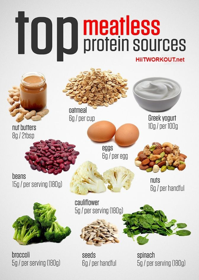 Vegetarian Protein Rich Foods  Protein Rich Foods For Ve arians List