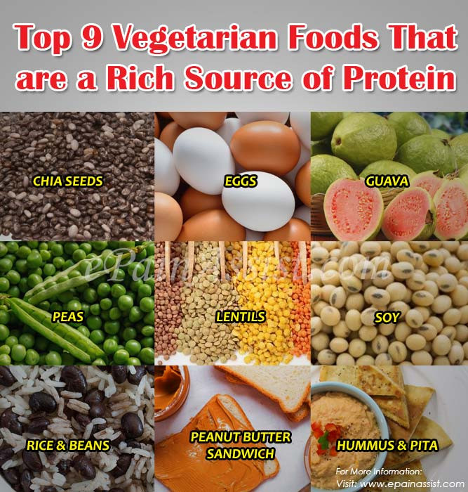 Vegetarian Protein Rich Foods  Top 9 Ve arian Foods That are a Rich Source of Protein
