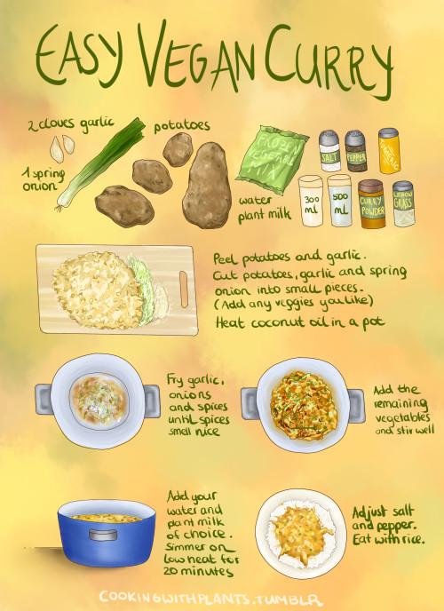 Vegetarian Recipes Tumblr  vegan food art
