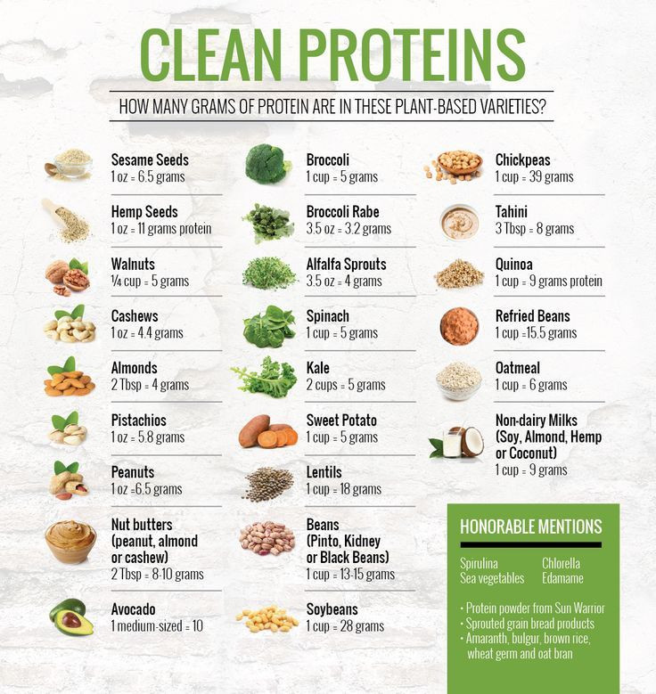 Vegetarian Sources Of Protein  83 best Protein images on Pinterest