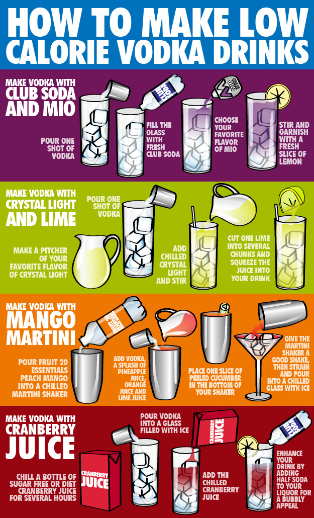 Vodka Low Calorie Drinks  3 Easy Ways to Make Low Calorie Vodka Drinks wikiHow