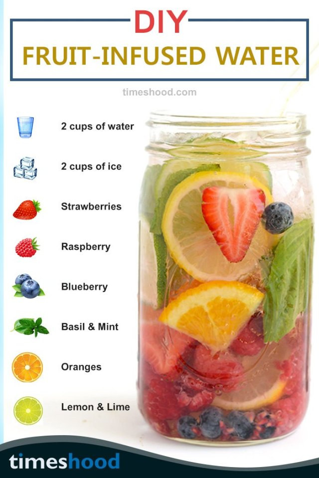 Water Infusion Recipes For Weight Loss  Homemade Fruit Infused Water – 6 DIY Detox Water Recipes