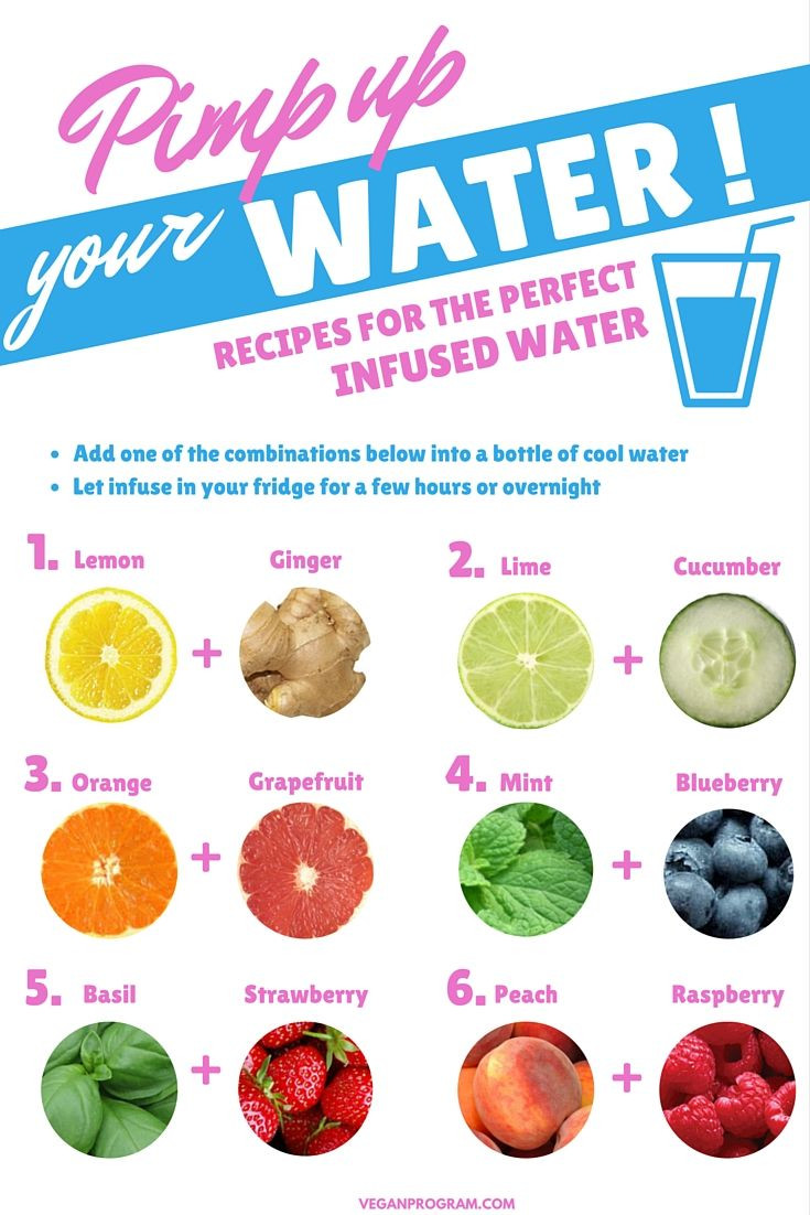 Water Infusion Recipes For Weight Loss  Stay hydrated with these delicious Infused Water Recipes