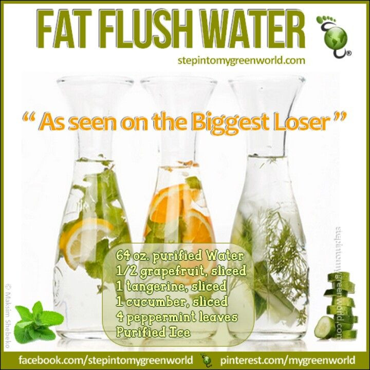Water Infusion Recipes For Weight Loss  Fat flush infused water