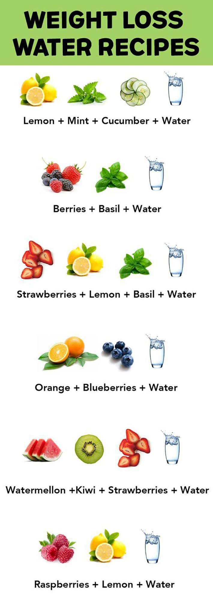 Water Infusion Recipes For Weight Loss  Sweet Macaw DIY Fruit Infused Water Recipes For Weight