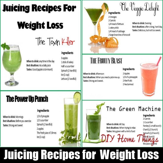 Weight Loss Cleansing Recipes  Juicing Recipes for Detoxification & Weight Loss