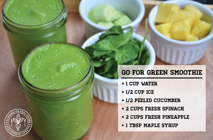 Weight Loss Smoothies For Diabetics  Green Smoothie Recipes For Diabetics