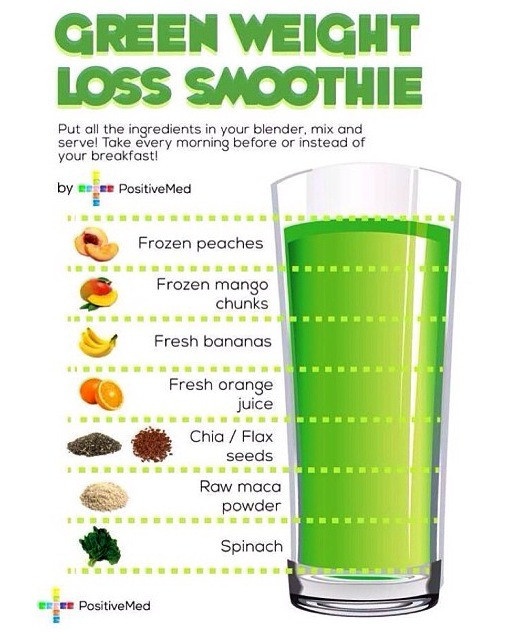 Weight Loss Smoothies Mix  Weight loss smoothie recipes – Diet smoothie recipes — Page 3