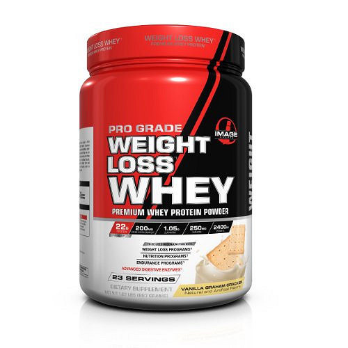 Whey Protein Recipes For Weight Loss  Low carb high fat t plan whey protein powder weight