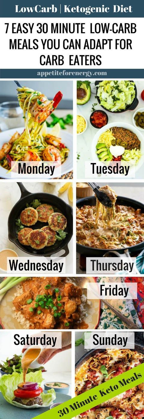 Why Am I Exhausted On The Keto Diet  Best 25 Keto meal plan ideas on Pinterest