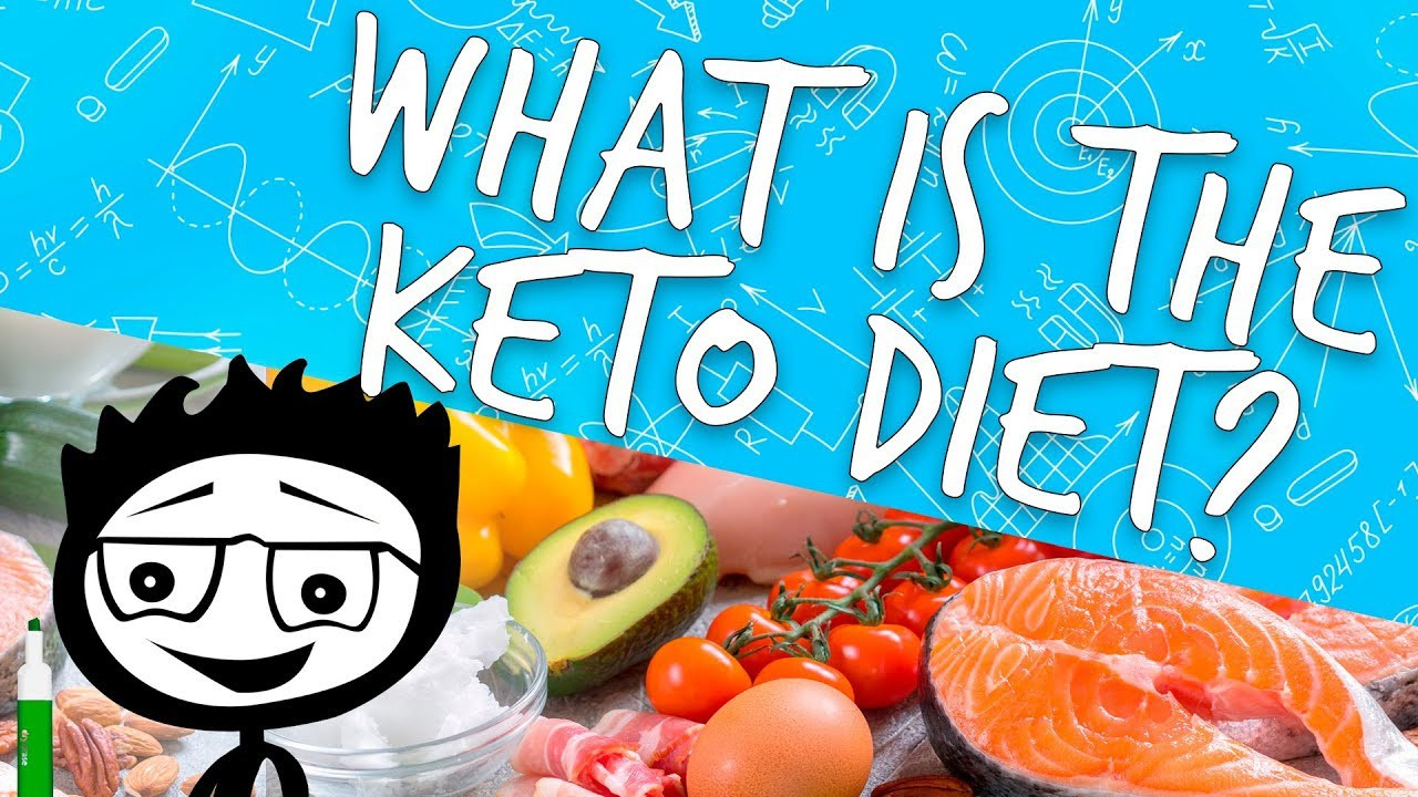 Why Does The Keto Diet Work  What is the Keto Diet and How Does It Work