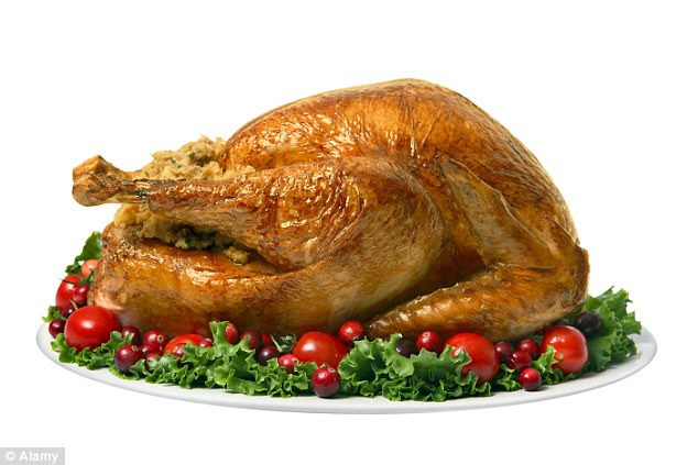 Cooking Turkey Night Before Thanksgiving  PIPPA MIDDLETON s top 50 tips for a Happy Christmas
