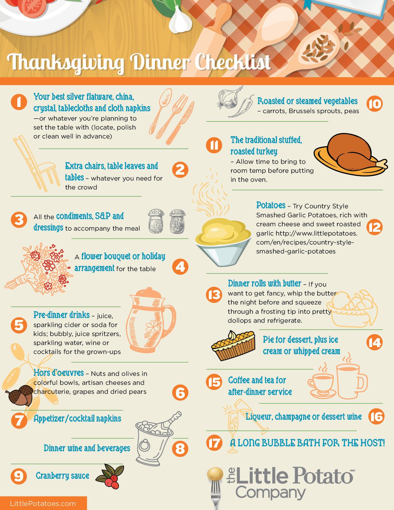 Planning Thanksgiving Dinner Checklist  Thanksgiving dinner checklist