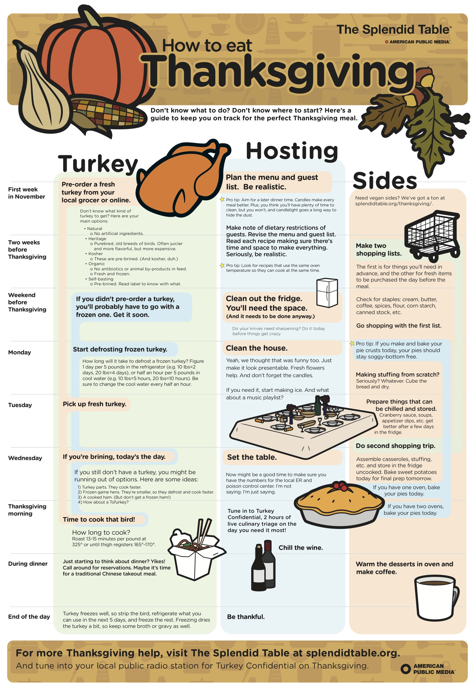 Planning Thanksgiving Dinner Checklist  Your Step By Step Thanksgiving Cheat Sheet