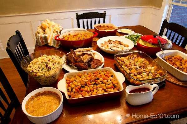 Thanksgiving Dinner Food  How to Plan Thanksgiving Dinner