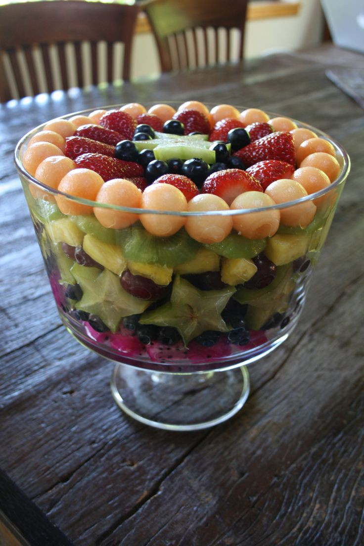 Thanksgiving Fruit Desserts  1000 ideas about Thanksgiving Fruit on Pinterest