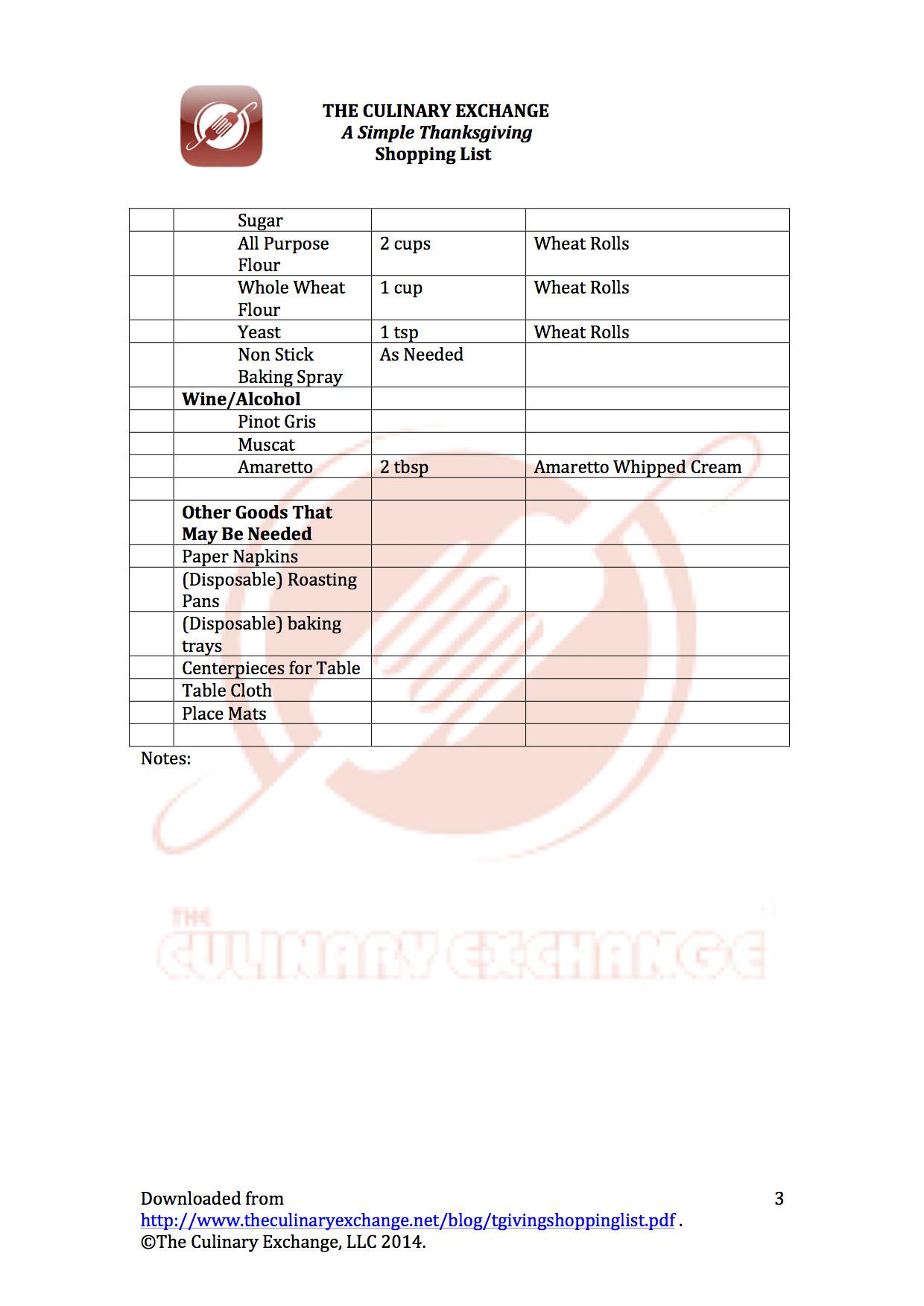 Traditional Thanksgiving Dinner Menu List  Traditional thanksgiving dinner menu shopping list