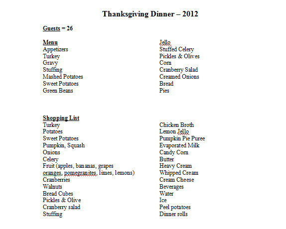 Traditional Thanksgiving Dinner Menu List  Maple Grove Don t Get Frazzled Over Holiday Meal Planning