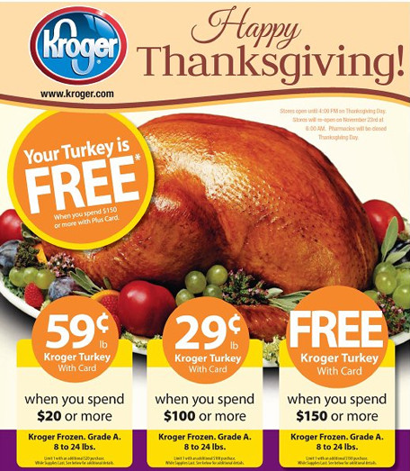 Turkey Prices For Thanksgiving 2019  Modern Saver How to Save Money on Meat and Produce