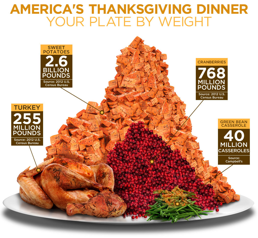 Vons Thanksgiving Dinner 2019  thanksgiving meals catered near me
